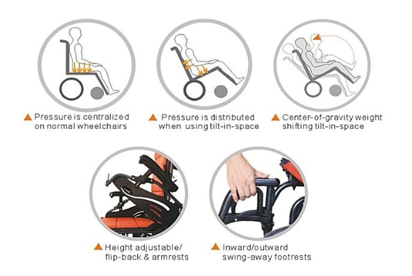 tilt wheelchair features