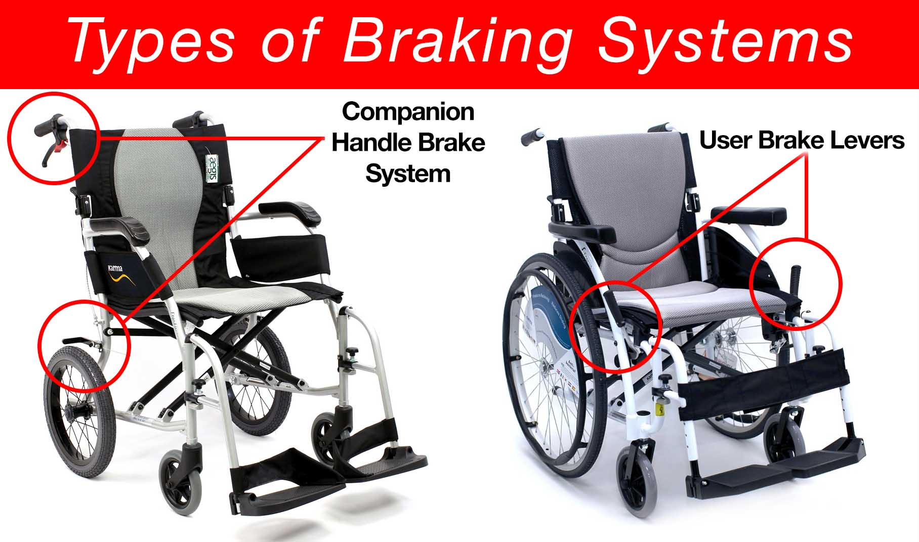 types of wheelchair braking systems