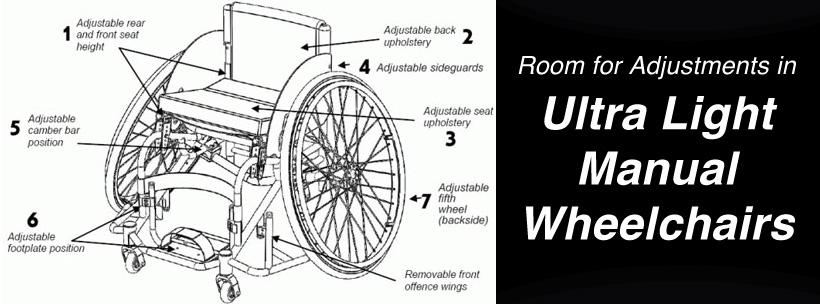 Room for Adjustments in Ultra Light Manual Wheelchairs