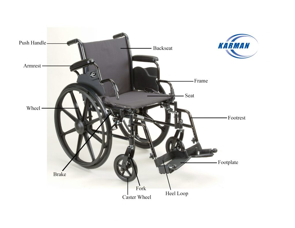The Parts Of A Wheelchair And Its Features Karmanhealthcare